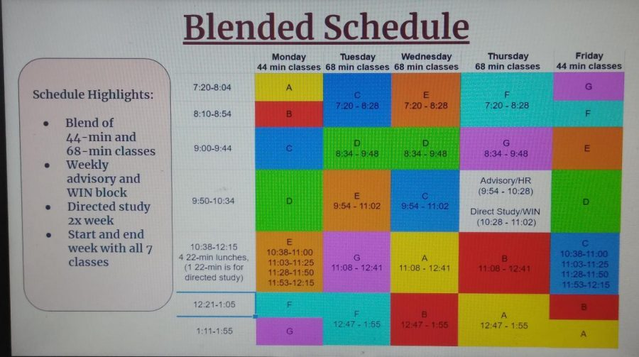 The newly crafted blended schedule will be followed by students and staff in the upcoming year.